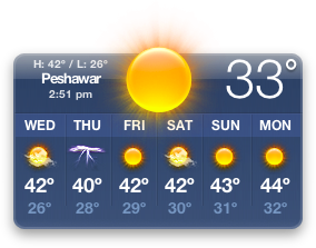 Időjárásjelentés Peshawarból 2006. július 12-én